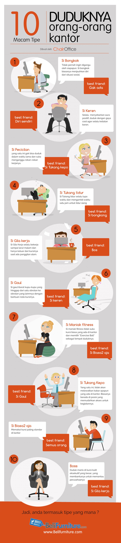 , Infografik Macam-Macam Tipe Duduk Karyawan Kantoran